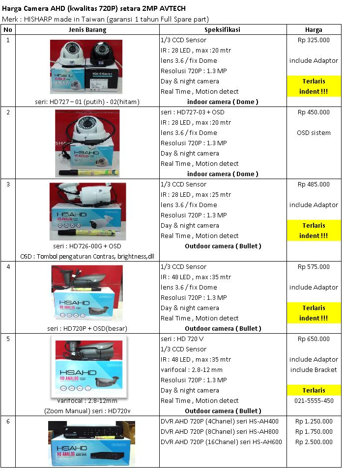 Harga CCTV HD Hisharp Taiwan Per 6 Juni 2015 - CCTV Anda