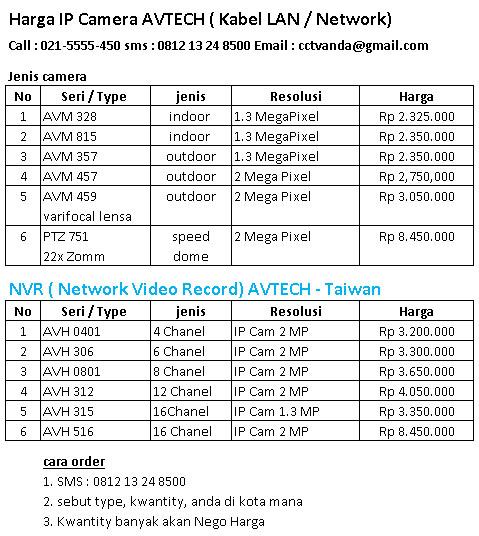 Harga Camera Avtech Network per 25 Agustus 2015