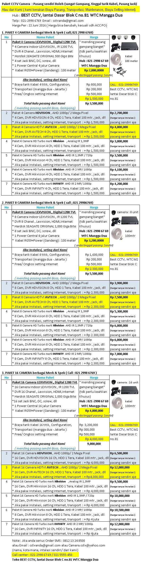 Harga Paket CCTV 4 8 16 channel per 22 juni 2016 Avtech Jakarta